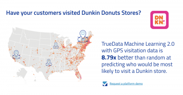 TrueData's Target Outcome Modeling Just Got More Powerful