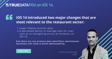 iOS 14 Survival Guide for Retailers and QSRs